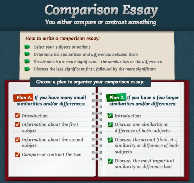 How To Write A Comparative Essay  Blog Cheapessaynet What Does The Comparison Mean