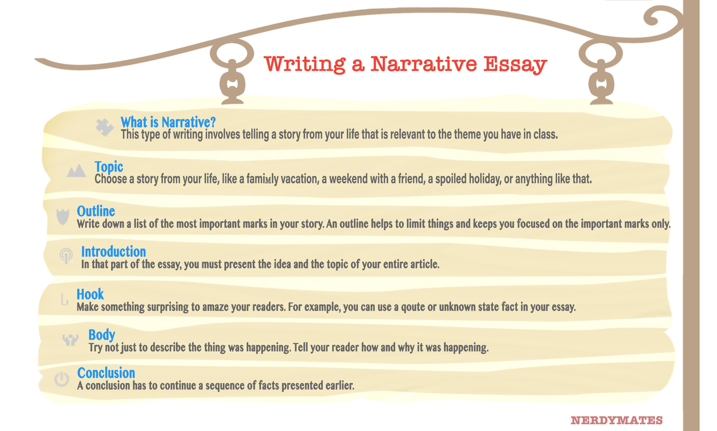 How To Start A Narrative Essay  Blog Cheapessaynet Source Nuvolexacom